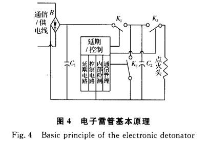 隆芯1号数码电子雷管工程爆破作业使用标准操作流程如图6所示.